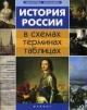 История России в схемах, терминах, таблицах
